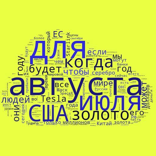 облако слов сайта abird.ru сентябрь 2020